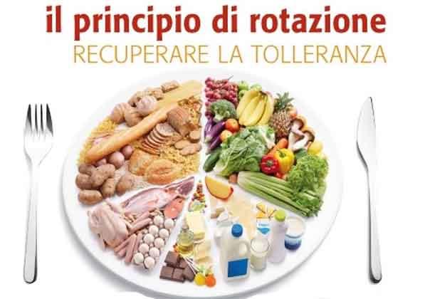 Test Intolleranze Alimentari Recaller: ecco perché è diverso.